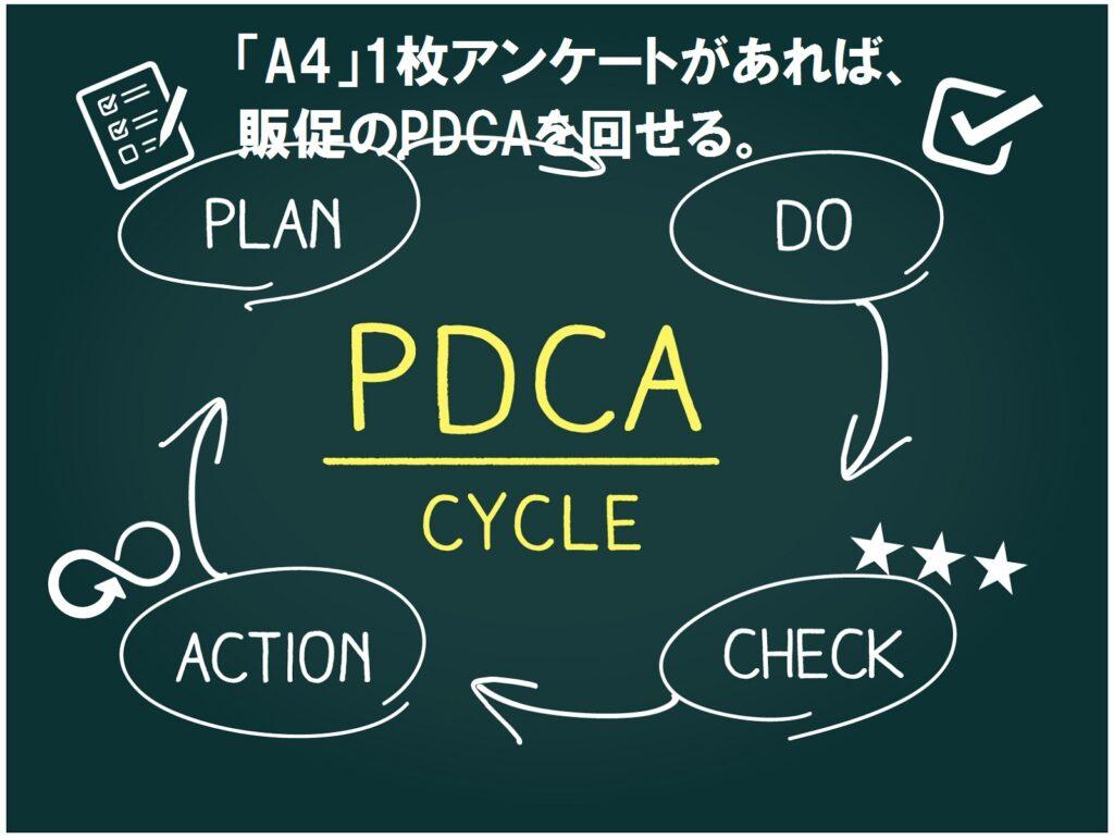 「A4」1枚アンケートがあれば、販促のPDCAを回せる。 住宅・工務店・リフォーム・不動産業界向け「A4」1枚アンケートから集客できる広告作り